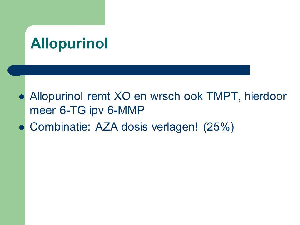 Allopurinol Allopurinol remt XO en wrsch ook TMPT, hierdoor meer 6-TG ipv 6-MMP.