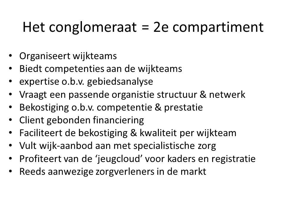 Het conglomeraat = 2e compartiment