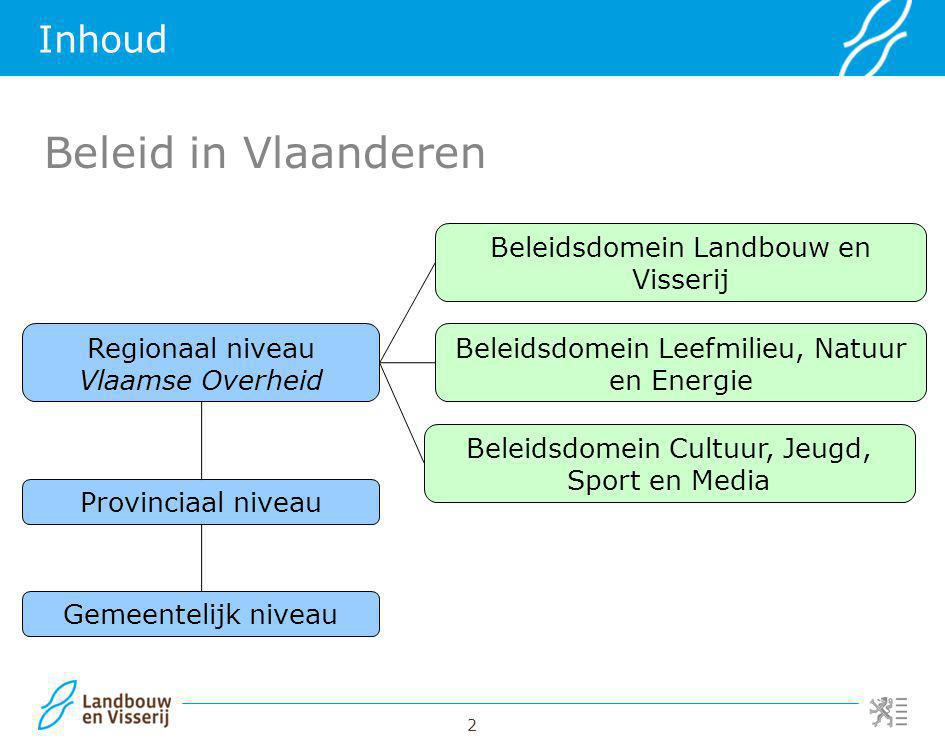 Beleid in Vlaanderen Inhoud Regionaal niveau Vlaamse Overheid