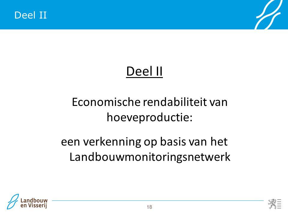 Deel II Economische rendabiliteit van hoeveproductie: