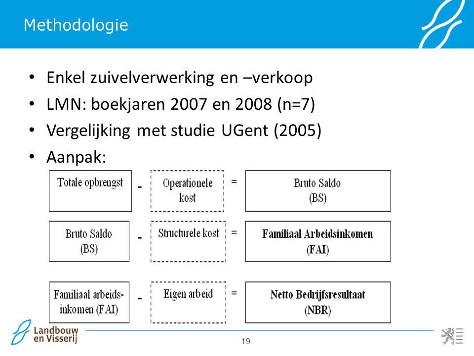 Enkel zuivelverwerking en –verkoop LMN: boekjaren 2007 en 2008 (n=7)