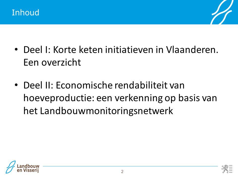 Deel I: Korte keten initiatieven in Vlaanderen. Een overzicht