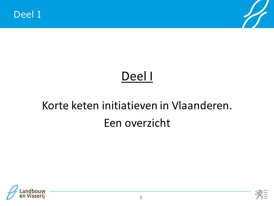 Korte keten initiatieven in Vlaanderen.
