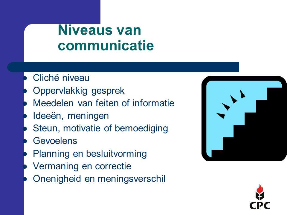 Niveaus van communicatie