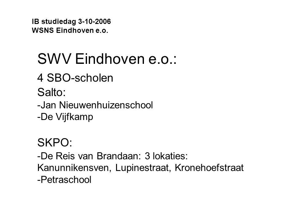 SWV Eindhoven e.o.: 4 SBO-scholen SKPO: Salto: