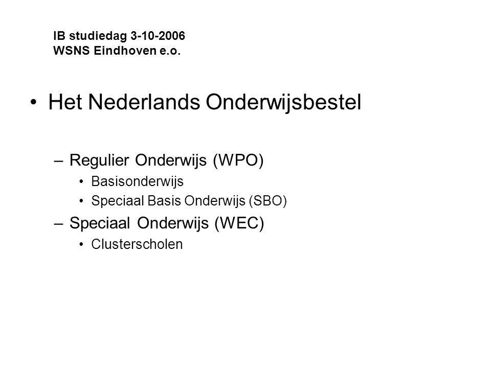 Het Nederlands Onderwijsbestel