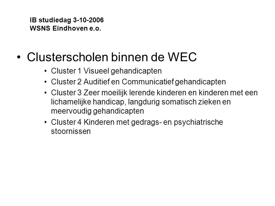 Clusterscholen binnen de WEC