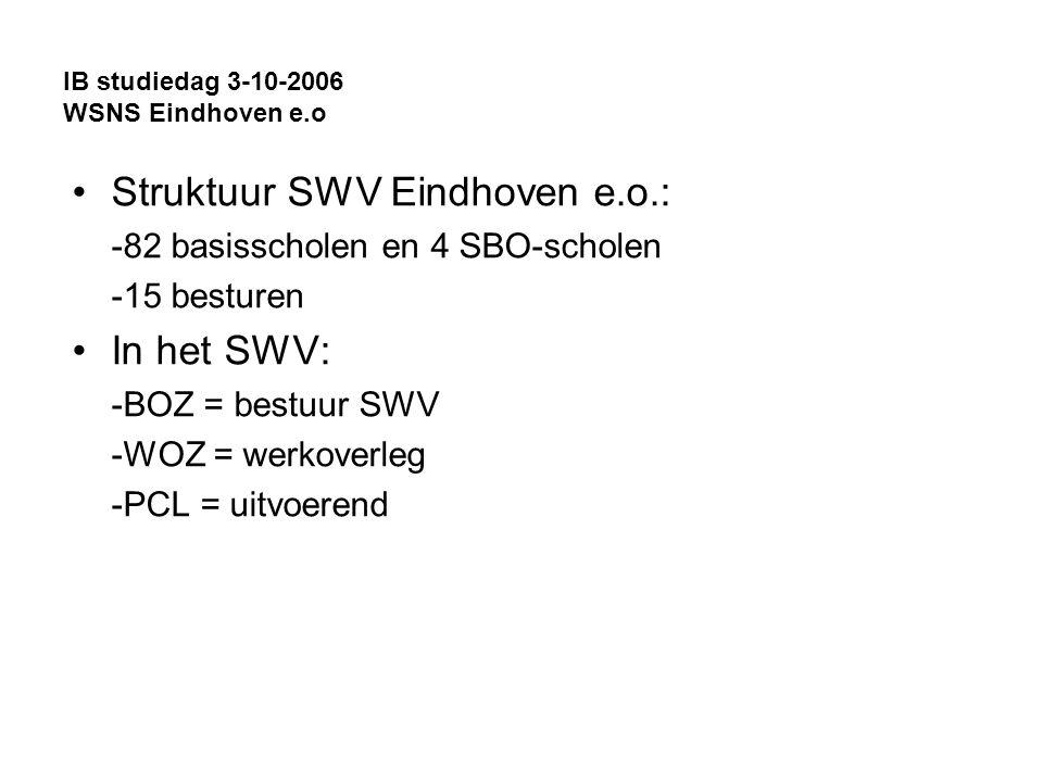 IB studiedag 3-10-2006 WSNS Eindhoven e.o