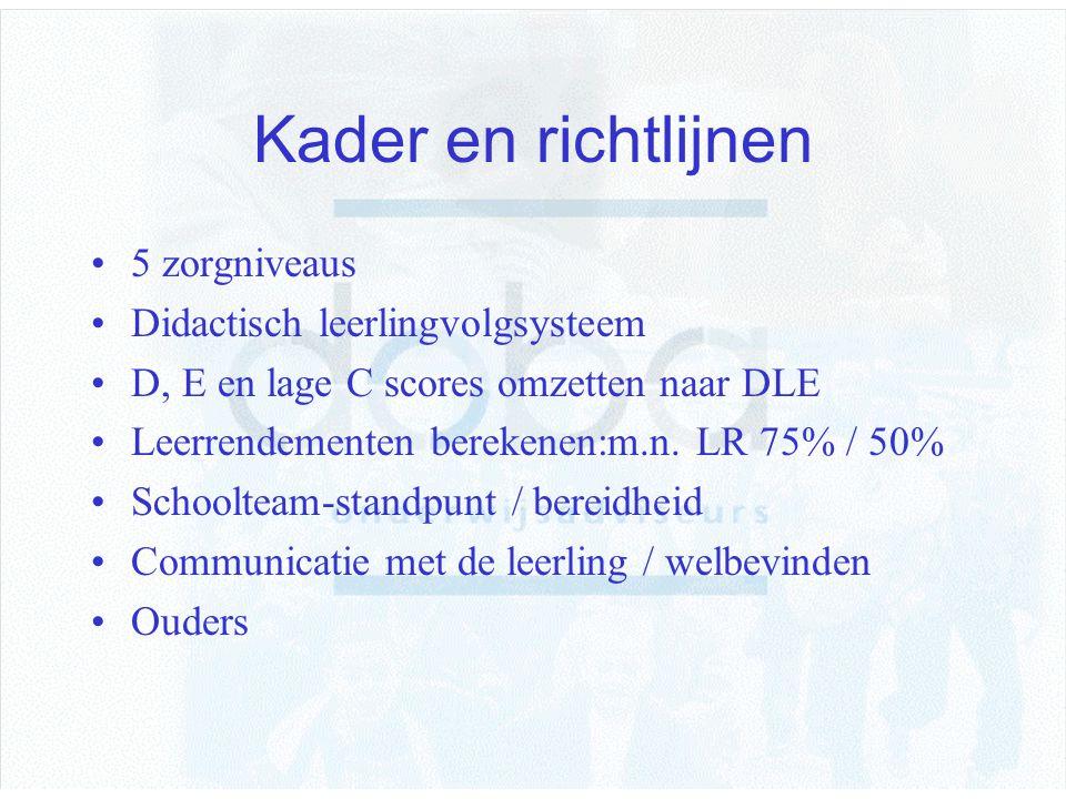 Kader en richtlijnen 5 zorgniveaus Didactisch leerlingvolgsysteem