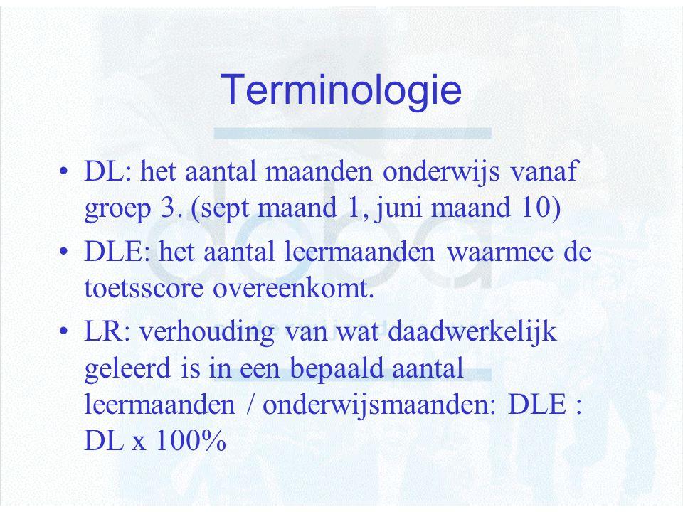 Terminologie DL: het aantal maanden onderwijs vanaf groep 3. (sept maand 1, juni maand 10)