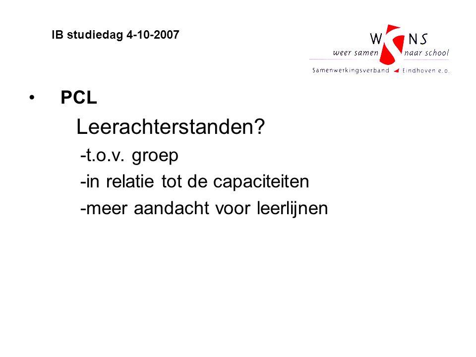 Leerachterstanden PCL -t.o.v. groep -in relatie tot de capaciteiten