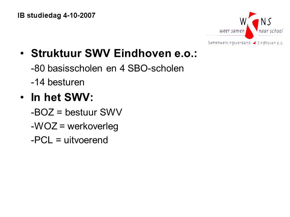 Struktuur SWV Eindhoven e.o.: