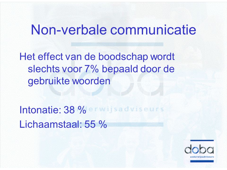 Non-verbale communicatie