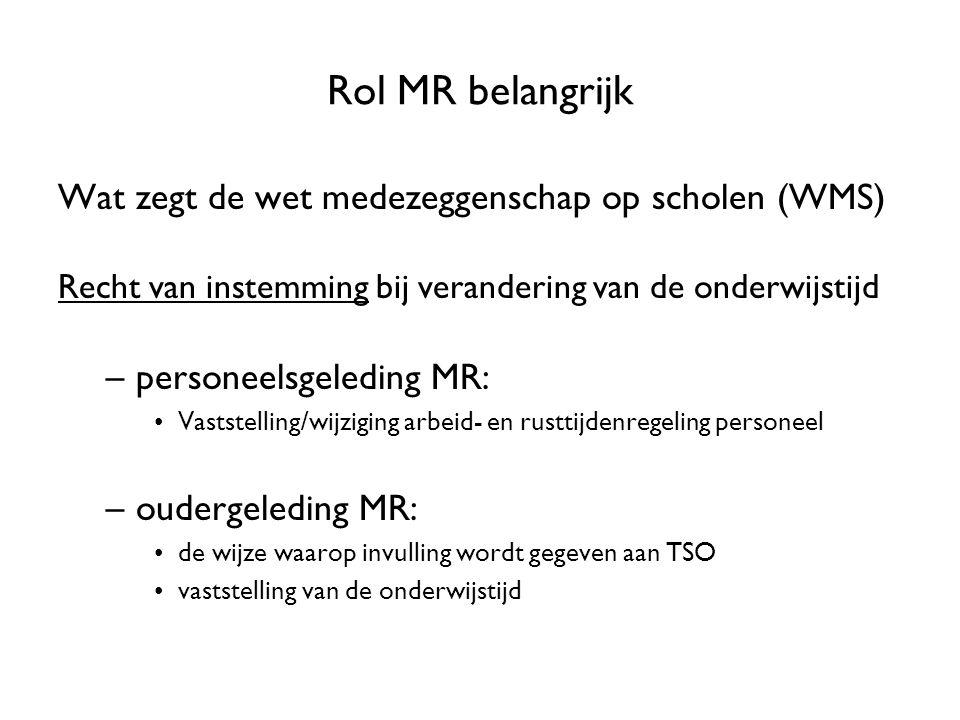 Rol MR belangrijk Wat zegt de wet medezeggenschap op scholen (WMS)