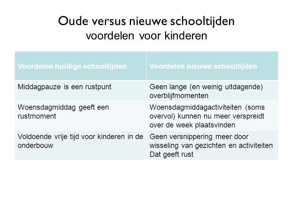 Oude versus nieuwe schooltijden voordelen voor kinderen