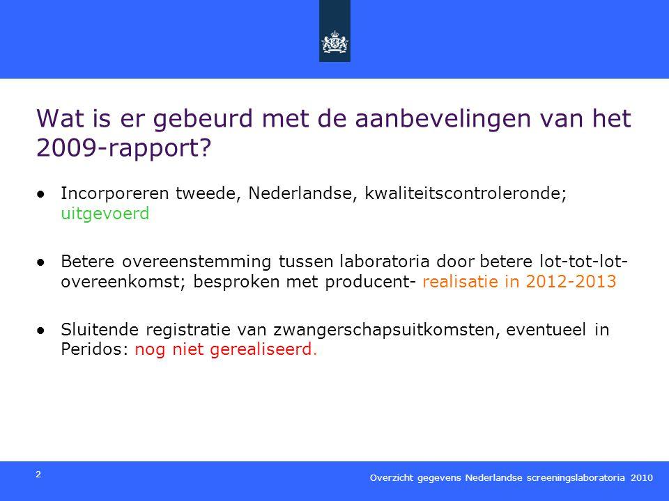 Wat is er gebeurd met de aanbevelingen van het 2009-rapport