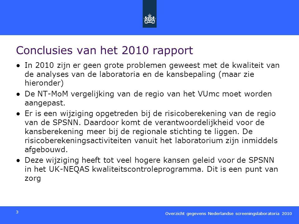 Conclusies van het 2010 rapport
