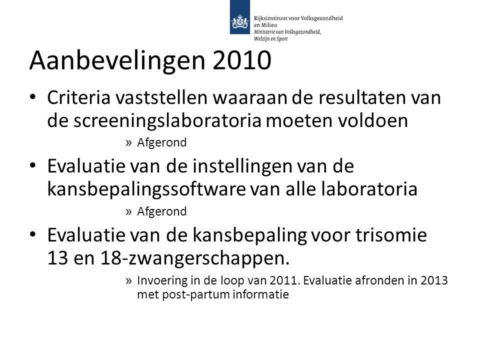 Aanbevelingen 2010 Criteria vaststellen waaraan de resultaten van de screeningslaboratoria moeten voldoen.