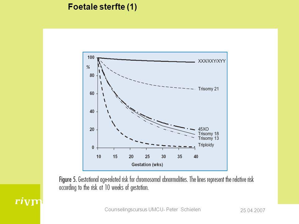 Foetale sterfte (1)