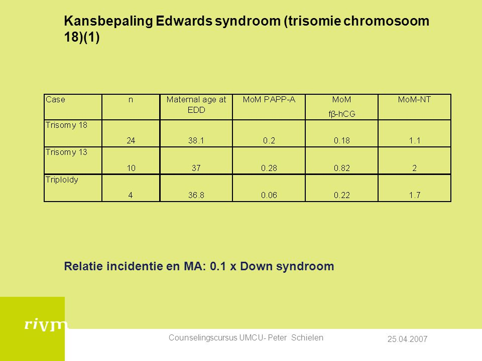 Kansbepaling Edwards syndroom (trisomie chromosoom 18)(1)