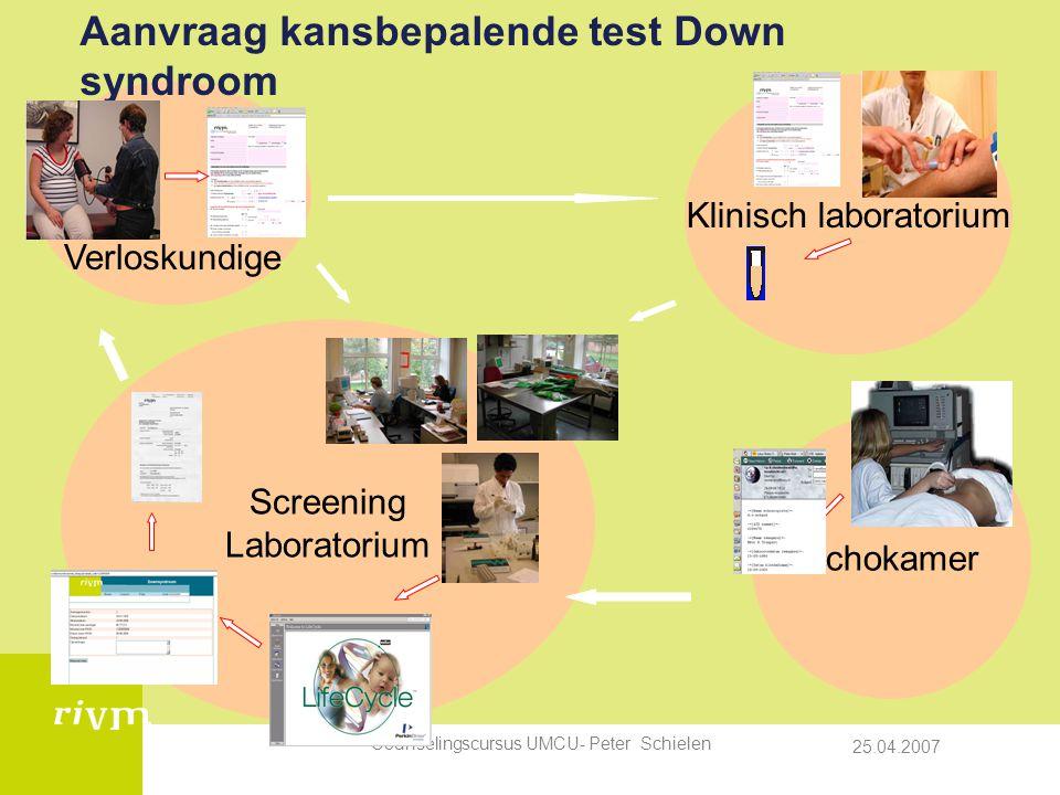 Aanvraag kansbepalende test Down syndroom