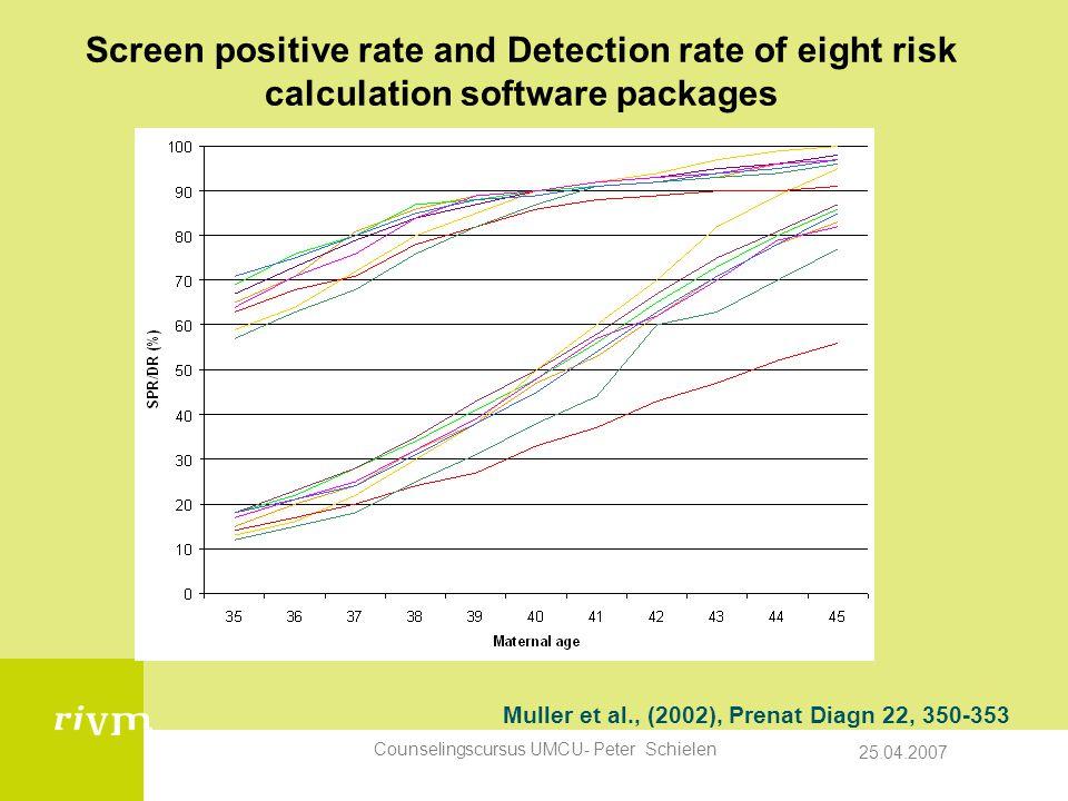 Muller et al., (2002), Prenat Diagn 22, 350-353