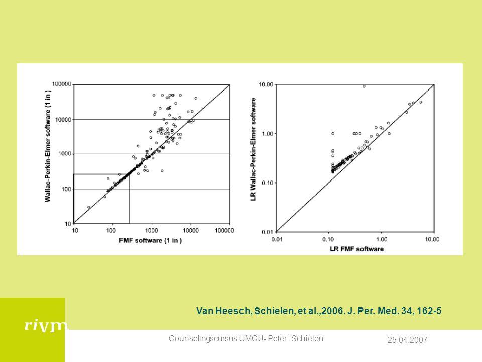 Van Heesch, Schielen, et al.,2006. J. Per. Med. 34, 162-5