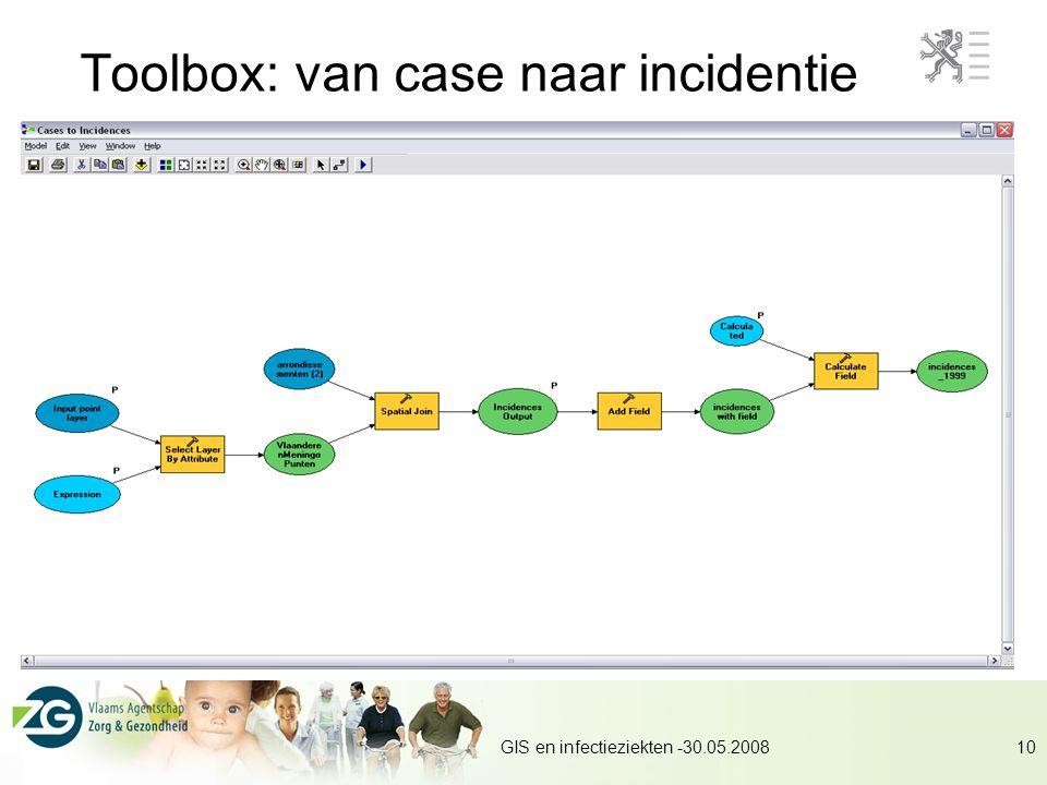 Toolbox: van case naar incidentie