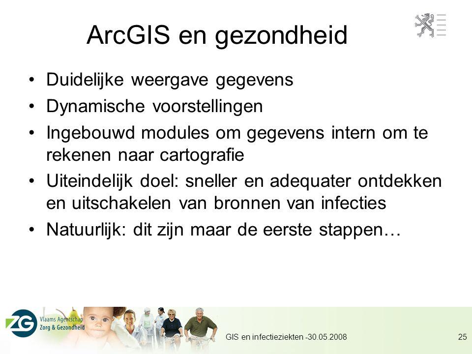 ArcGIS en gezondheid Duidelijke weergave gegevens