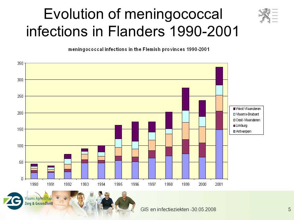Evolution of meningococcal infections in Flanders 1990-2001