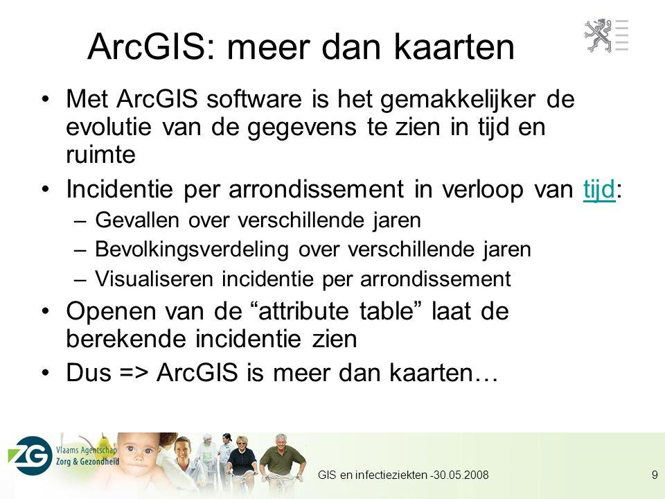 ArcGIS: meer dan kaarten
