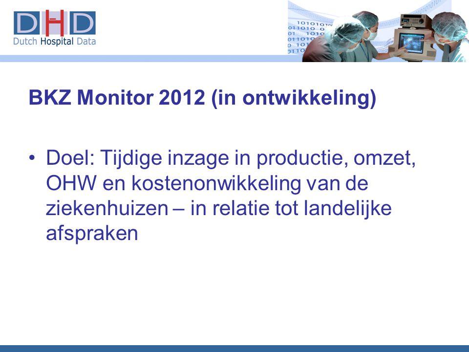 BKZ Monitor 2012 (in ontwikkeling)