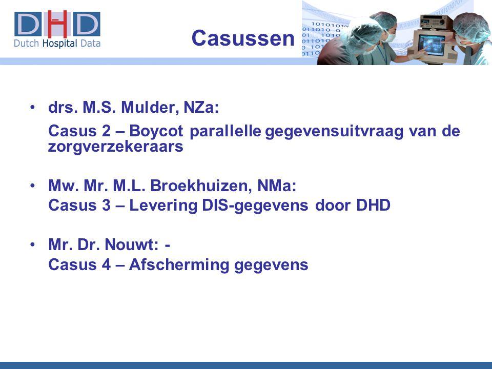 Casussen drs. M.S. Mulder, NZa: