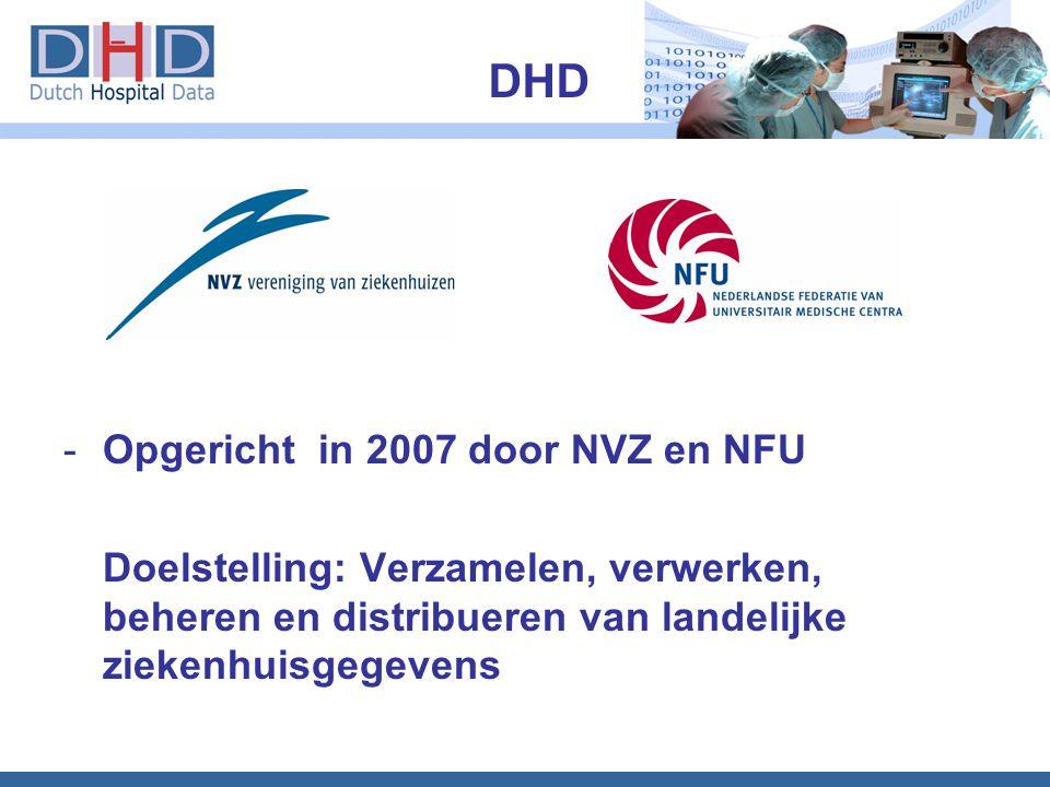 DHD Opgericht in 2007 door NVZ en NFU