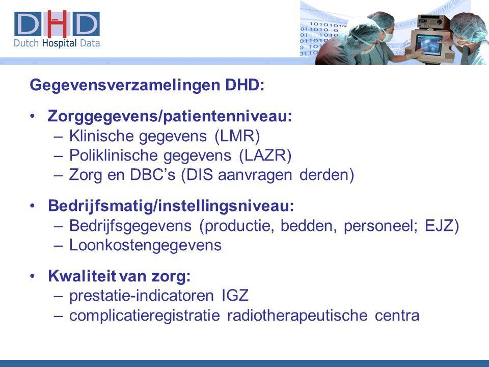Gegevensverzamelingen DHD: