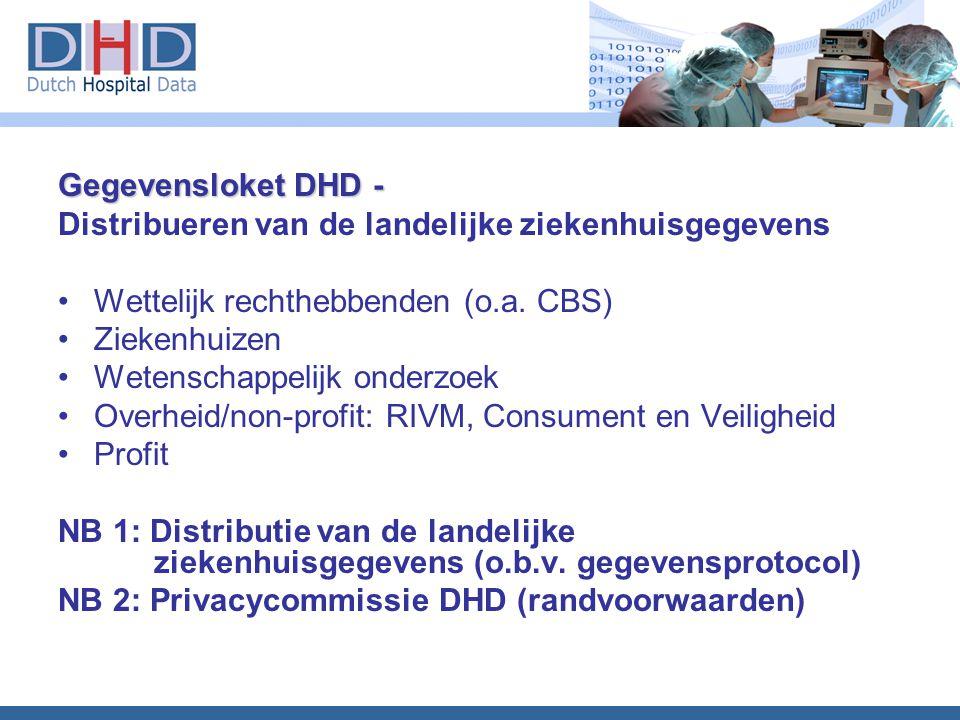 Distribueren van de landelijke ziekenhuisgegevens