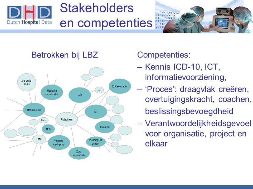 Stakeholders en competenties