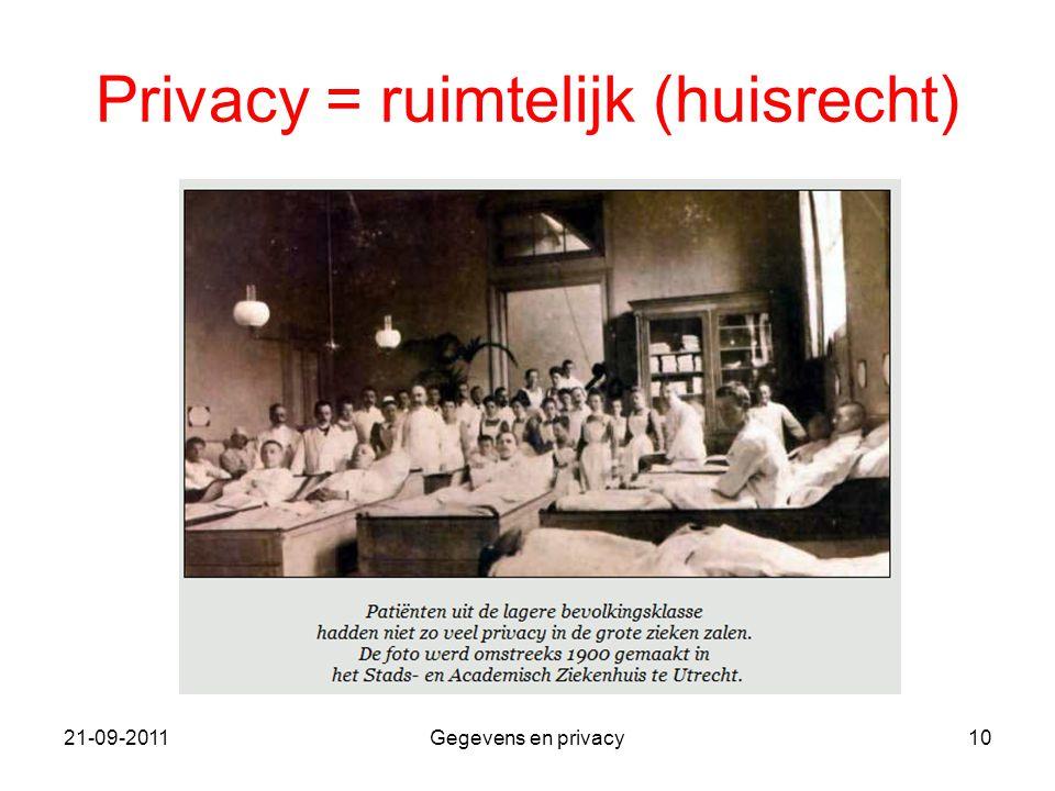 Privacy = ruimtelijk (huisrecht)