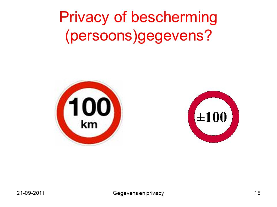 Privacy of bescherming (persoons)gegevens