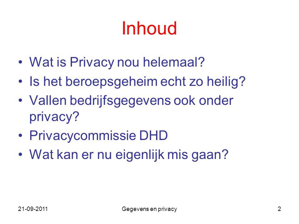 Inhoud Wat is Privacy nou helemaal