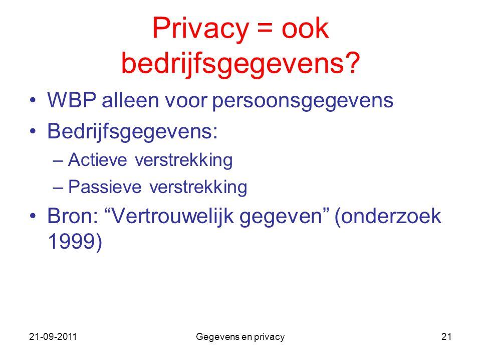 Privacy = ook bedrijfsgegevens