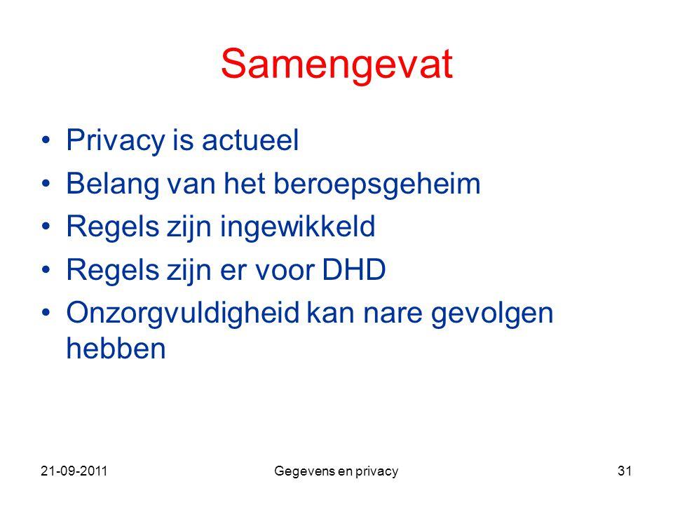 Samengevat Privacy is actueel Belang van het beroepsgeheim