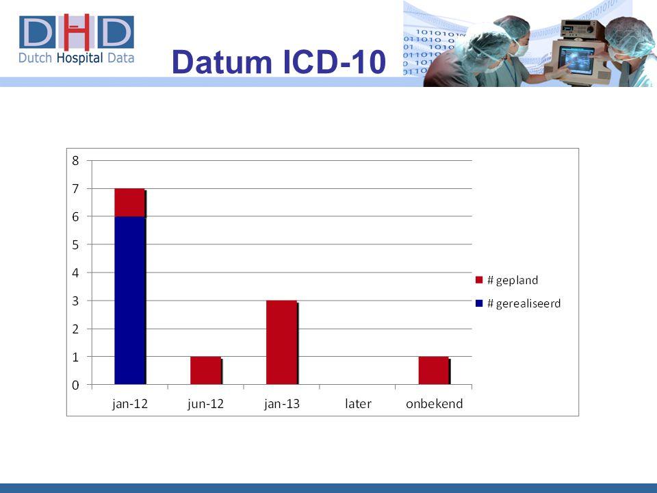 Datum ICD-10 11
