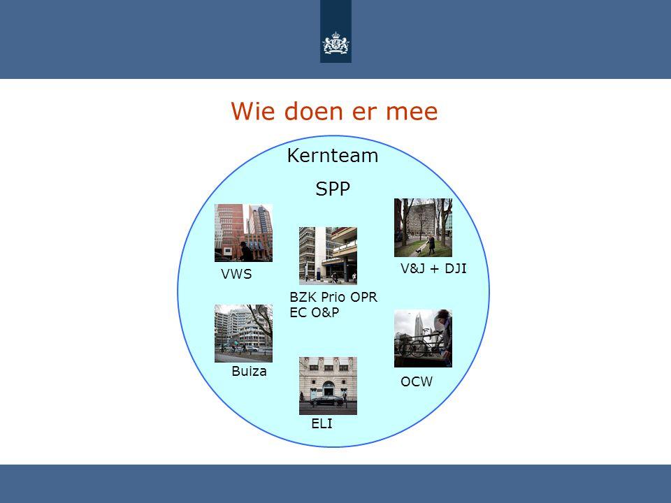 Wie doen er mee Kernteam SPP V&J + DJI VWS BZK Prio OPR EC O&P Buiza