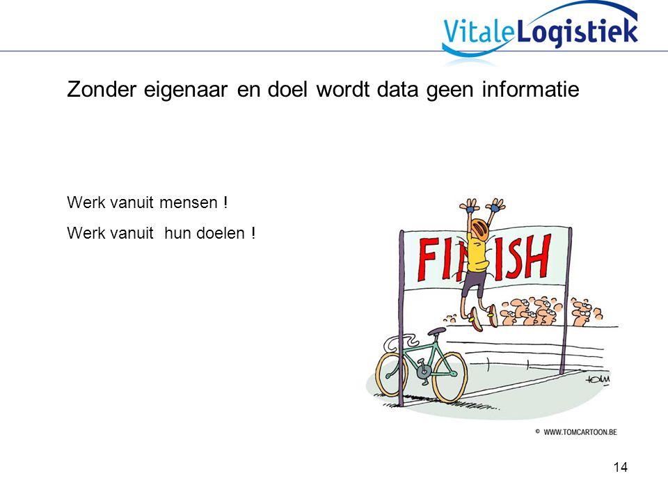 Zonder eigenaar en doel wordt data geen informatie