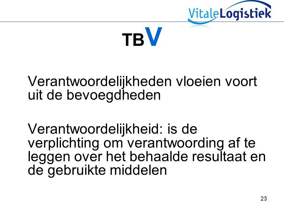 TBV Verantwoordelijkheden vloeien voort uit de bevoegdheden