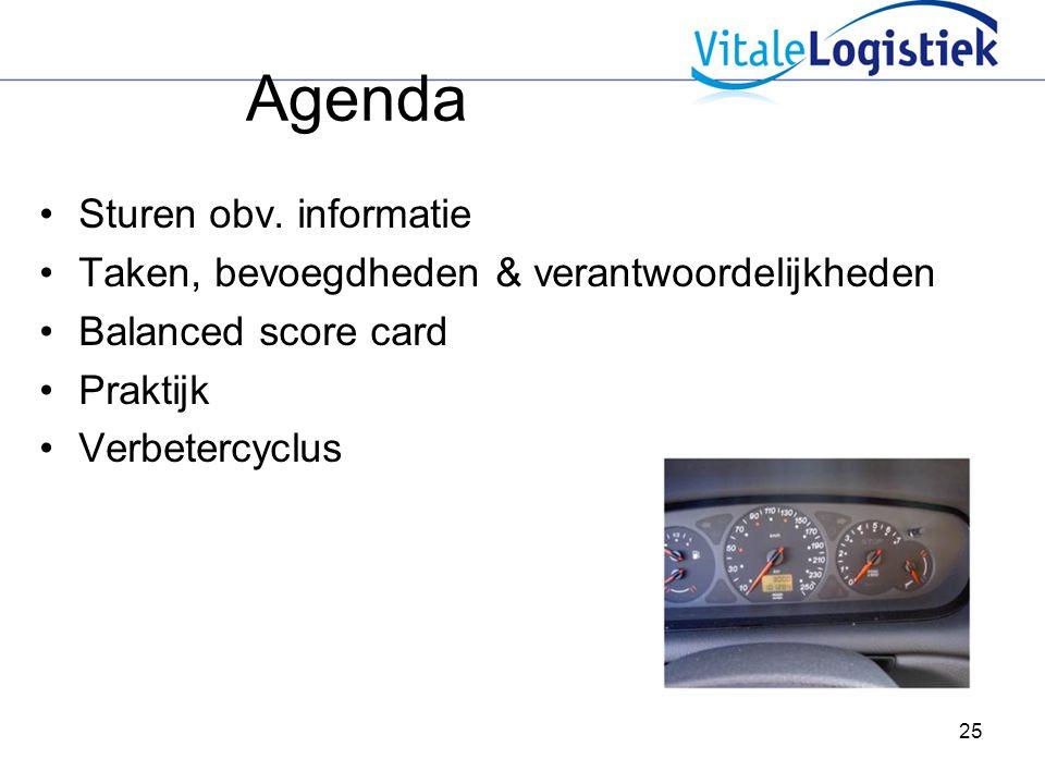 Agenda Sturen obv. informatie