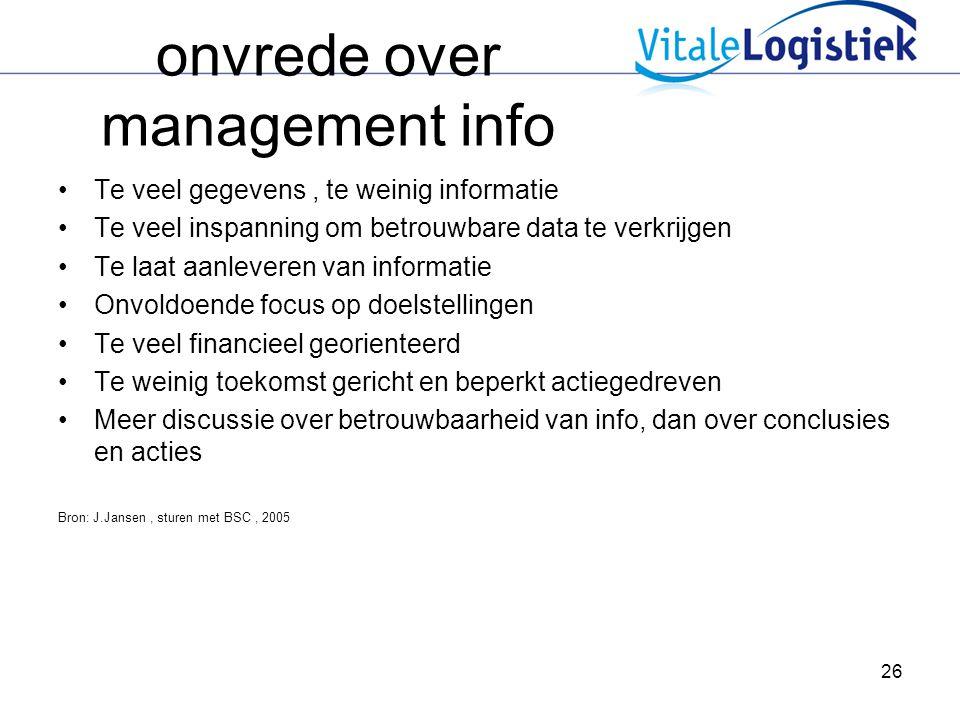 onvrede over management info
