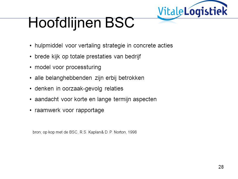 Hoofdlijnen BSC hulpmiddel voor vertaling strategie in concrete acties