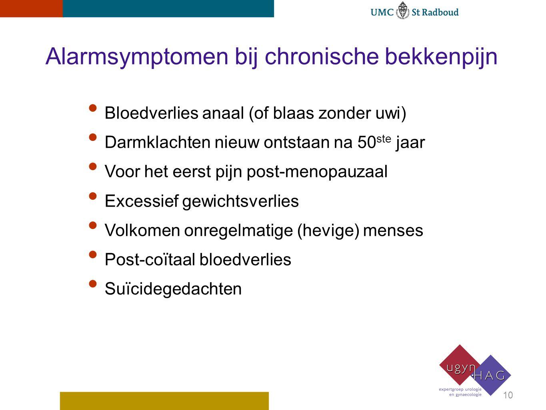 Alarmsymptomen bij chronische bekkenpijn